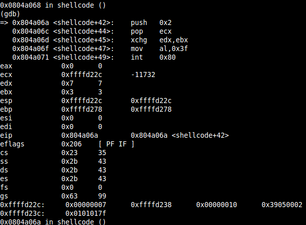 SLAE: Shell Reverse TCP Shellcode (Linux/x86) - RCE Security